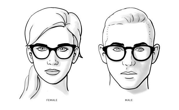 Kacamata Gaul - Wajah Hati