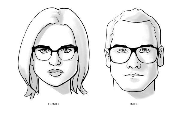 Kacamata Gaul - Wajah Ketupat