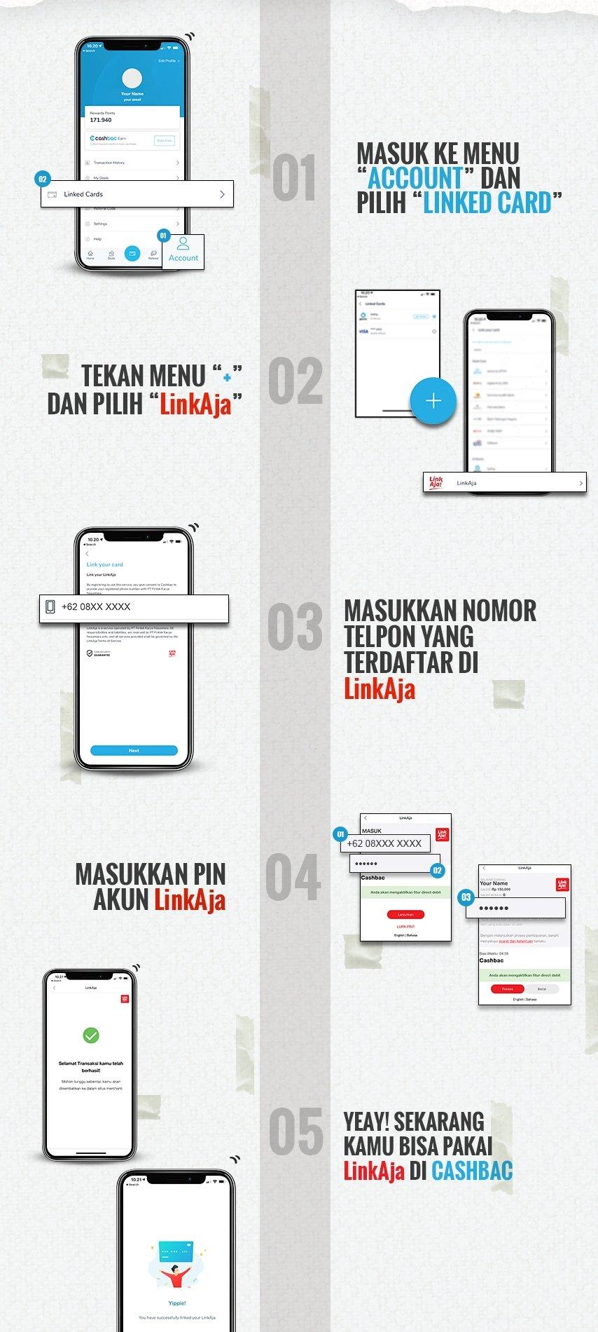 step by step link card linkaja